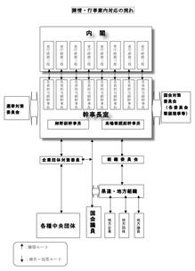 20100126_kokkai.png